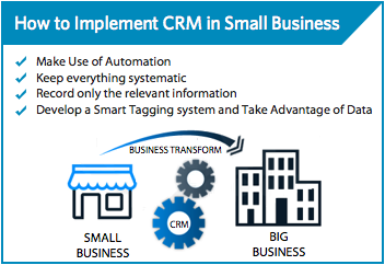 How to Implement CRM in Small Business