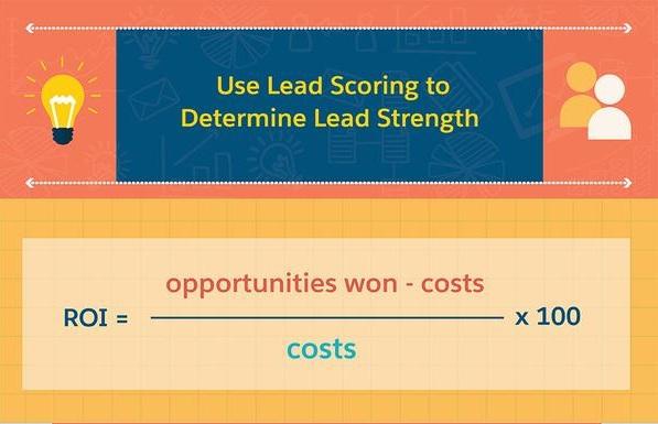 Achieve High Lead Score